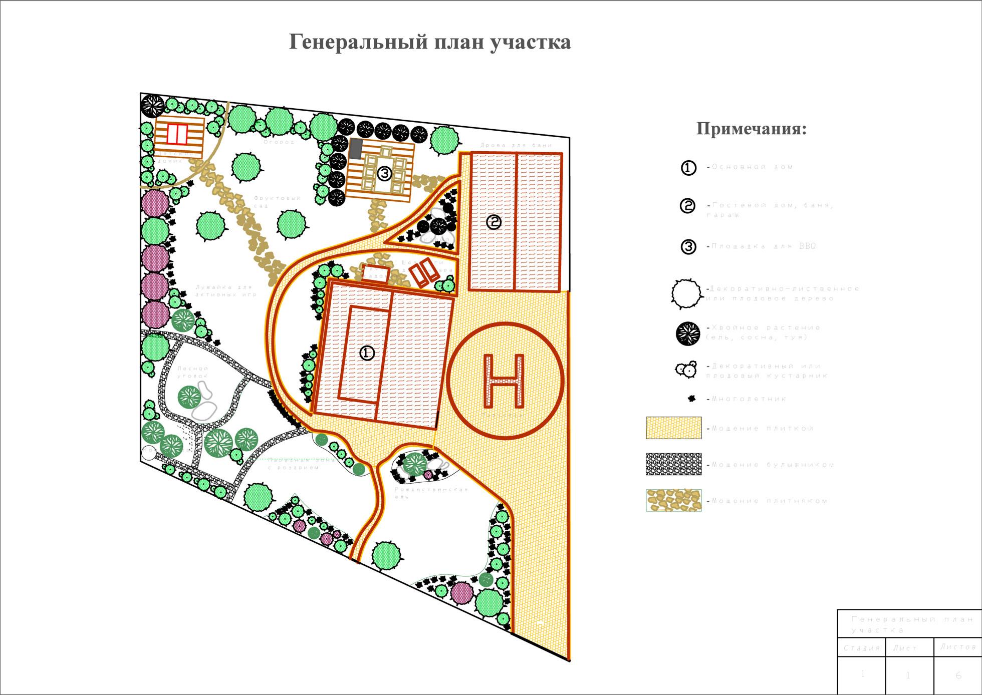 -план-участка